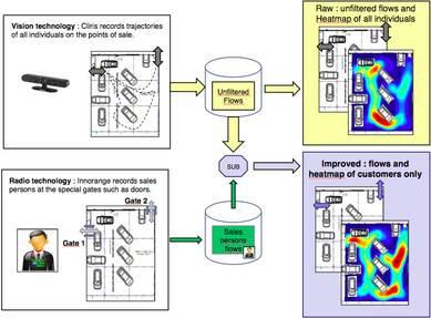Cliris/Innorange collaboration on the optimization of traffic flow measurement